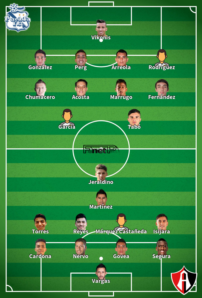 Atlas v Puebla Predicted Lineups 18-01-2020