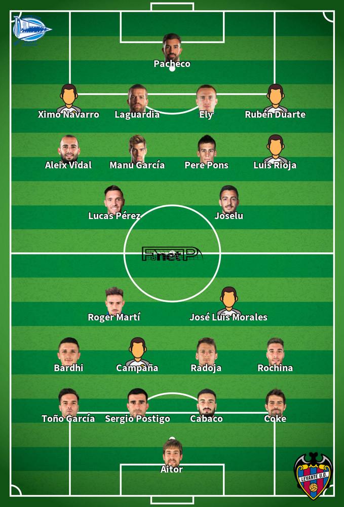 Levante v Alaves Predicted Lineups 18-01-2020