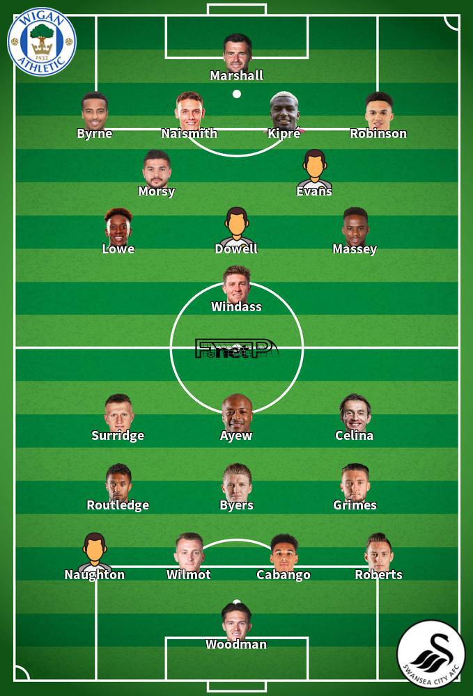 Swansea v Wigan Predicted Lineups 18-01-2020