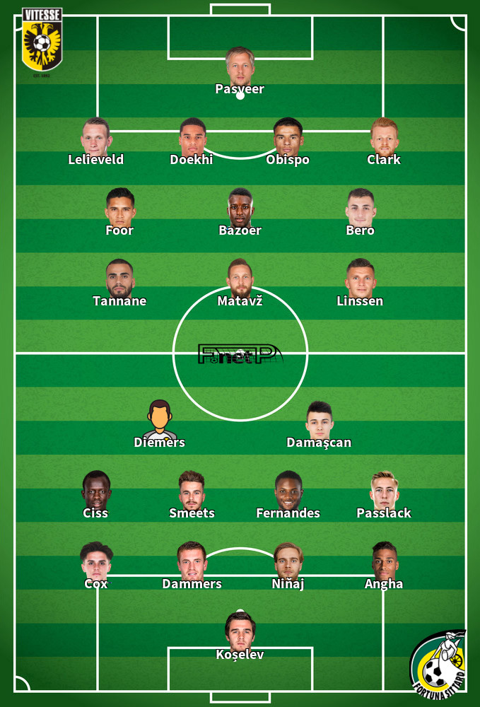 Fortuna Sittard v Vitesse Predicted Lineups 18-01-2020