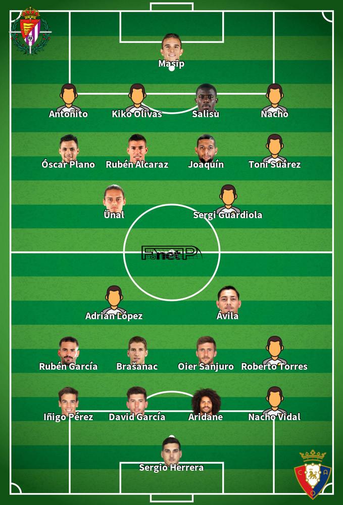 Osasuna v Real Valladolid Predicted Lineups 18-01-2020
