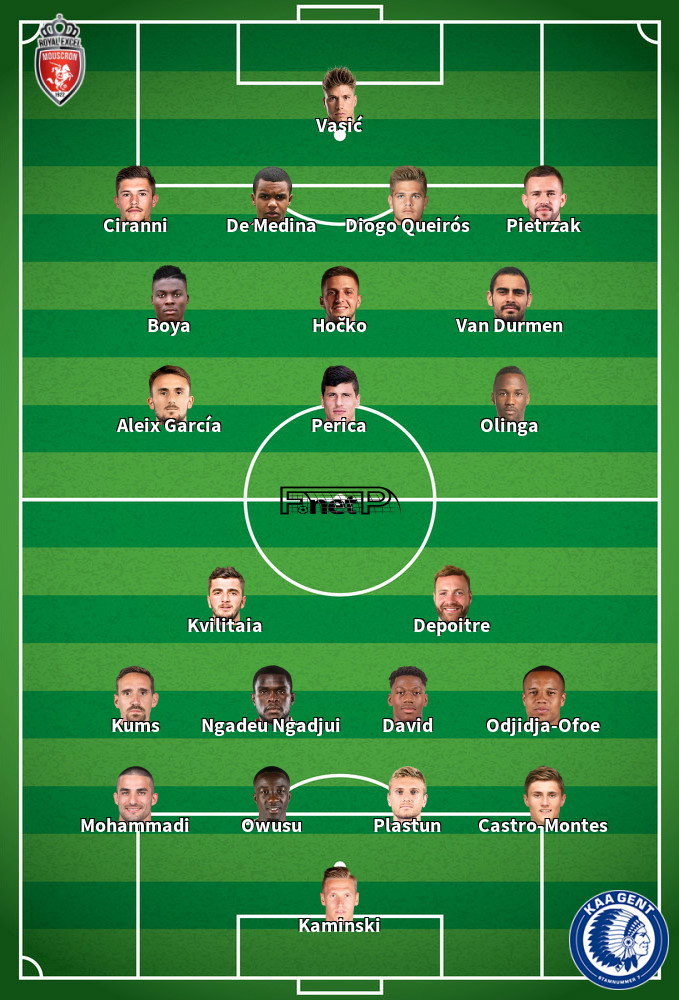 KAA Gent v Royal Excel Mouscron Predicted Lineups 18-01-2020