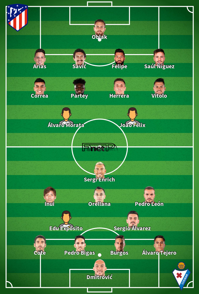 Eibar v Atlético Madrid Predicted Lineups 18-01-2020