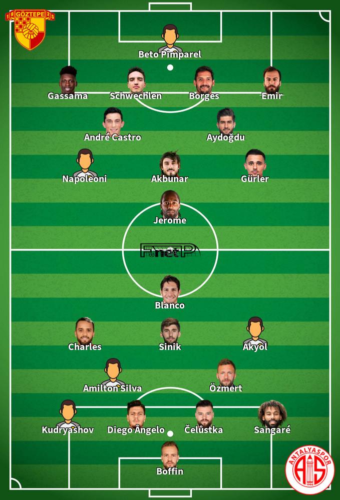 Antalyaspor v Göztepe Predicted Lineups 19-01-2020