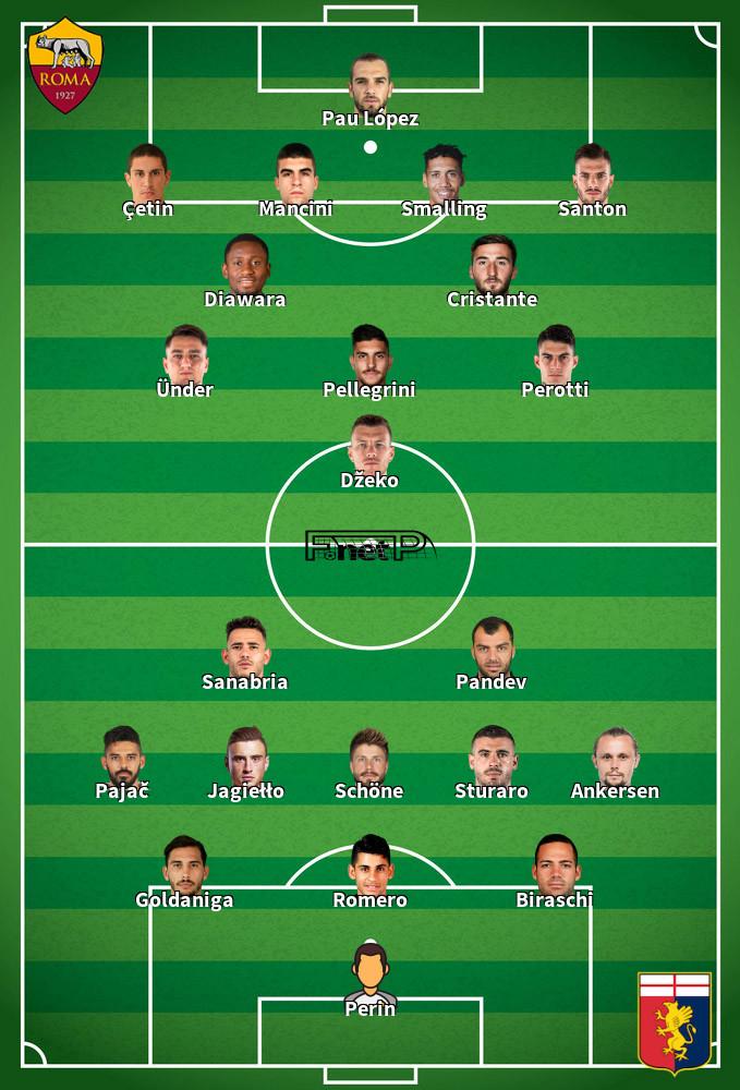 Genoa v Roma Predicted Lineups 19-01-2020