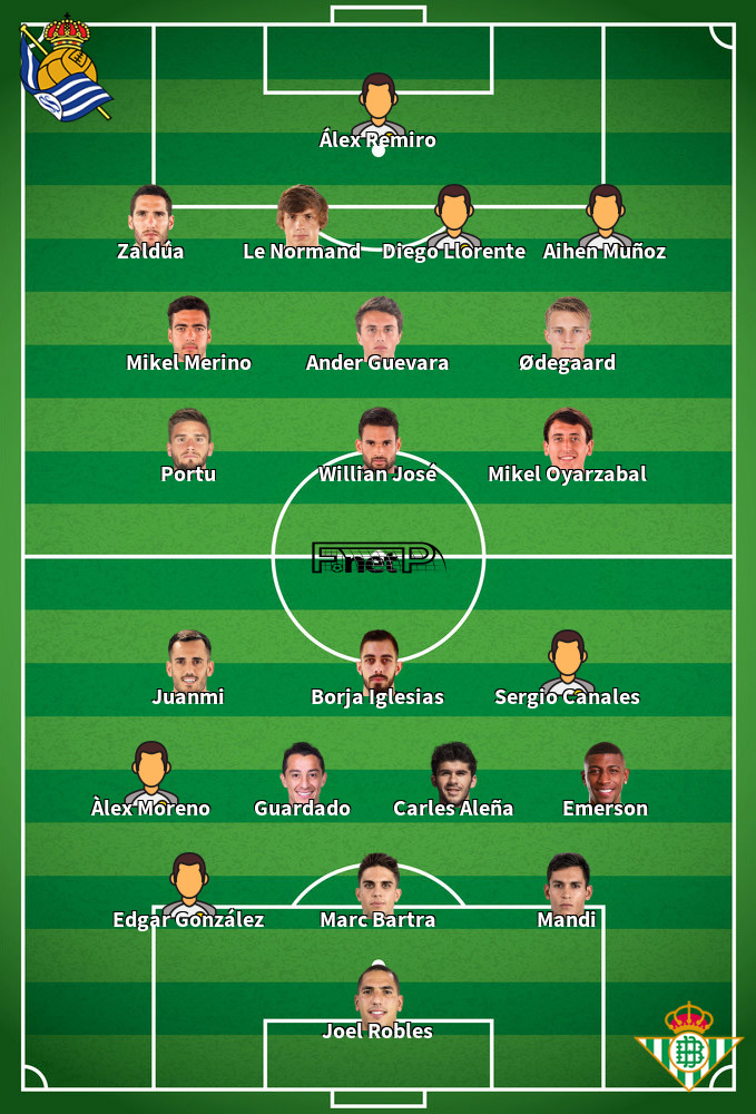 Real Betis v Real Sociedad Predicted Lineups 19-01-2020