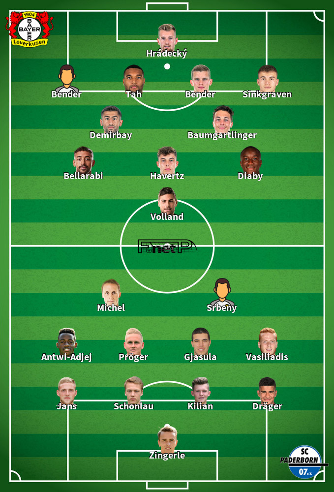 Paderborn v Bayer Leverkusen Predicted Lineups 19-01-2020