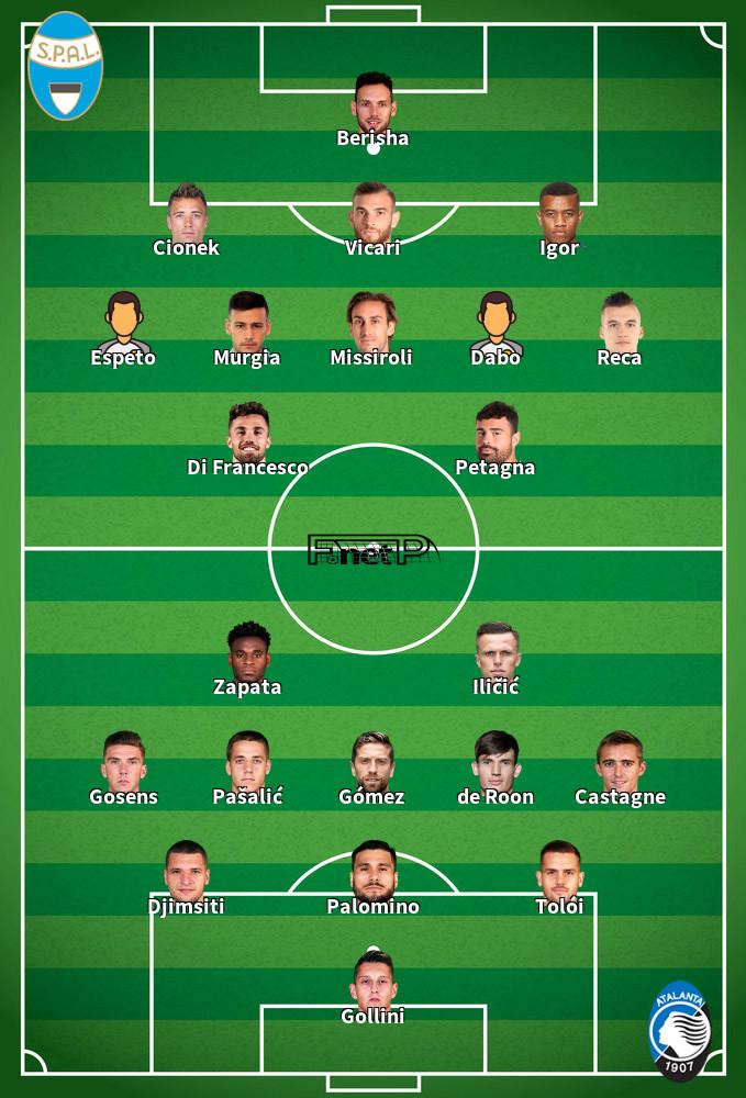 Atalanta v SPAL Predicted Lineups 20-01-2020