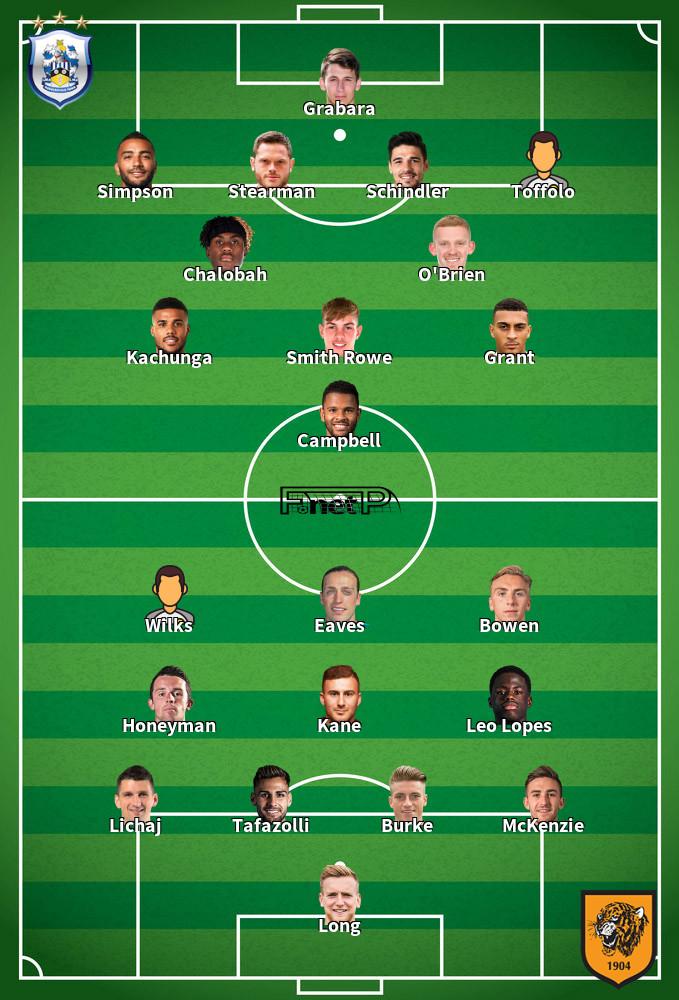 Hull City v Huddersfield Predicted Lineups 28-01-2020