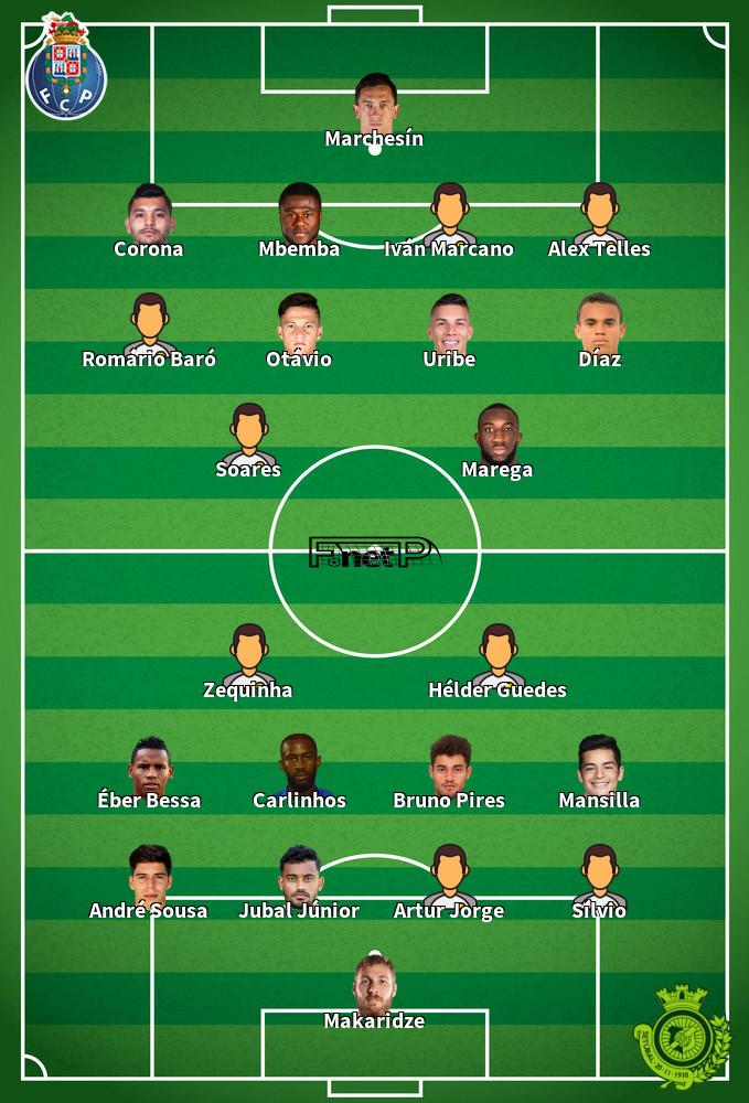Vitória Setúbal v Porto Predicted Lineups 01-02-2020