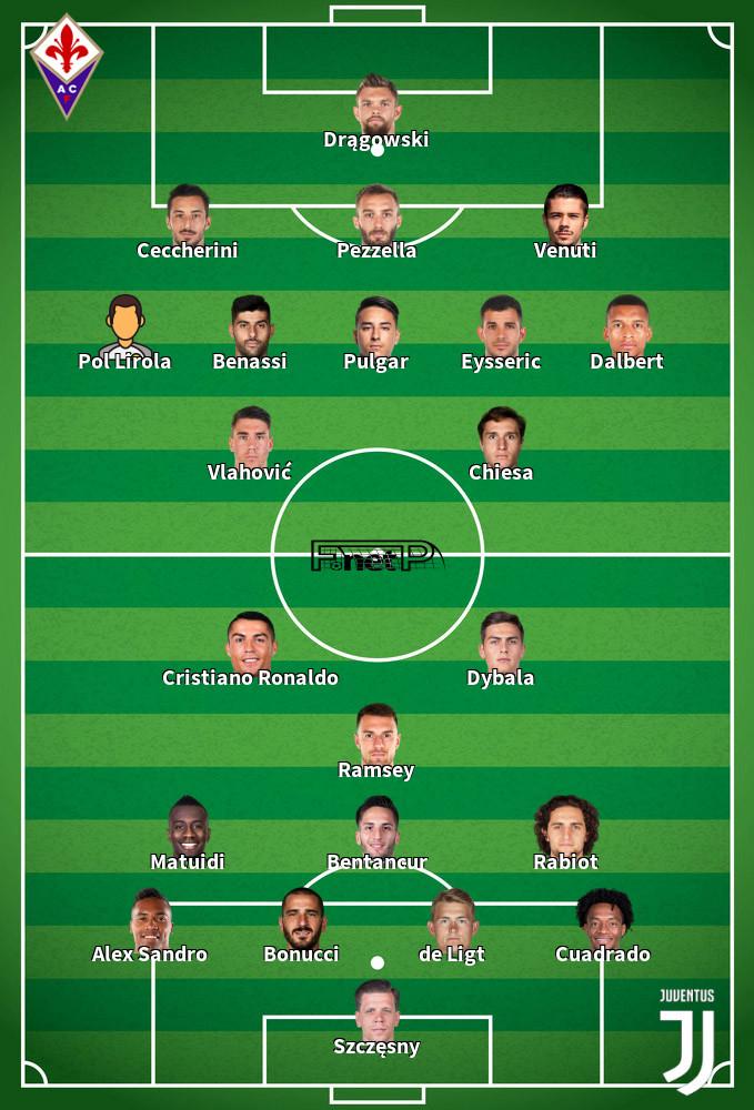 Juventus v Fiorentina Mögliche Aufstellungen 02-02-2020