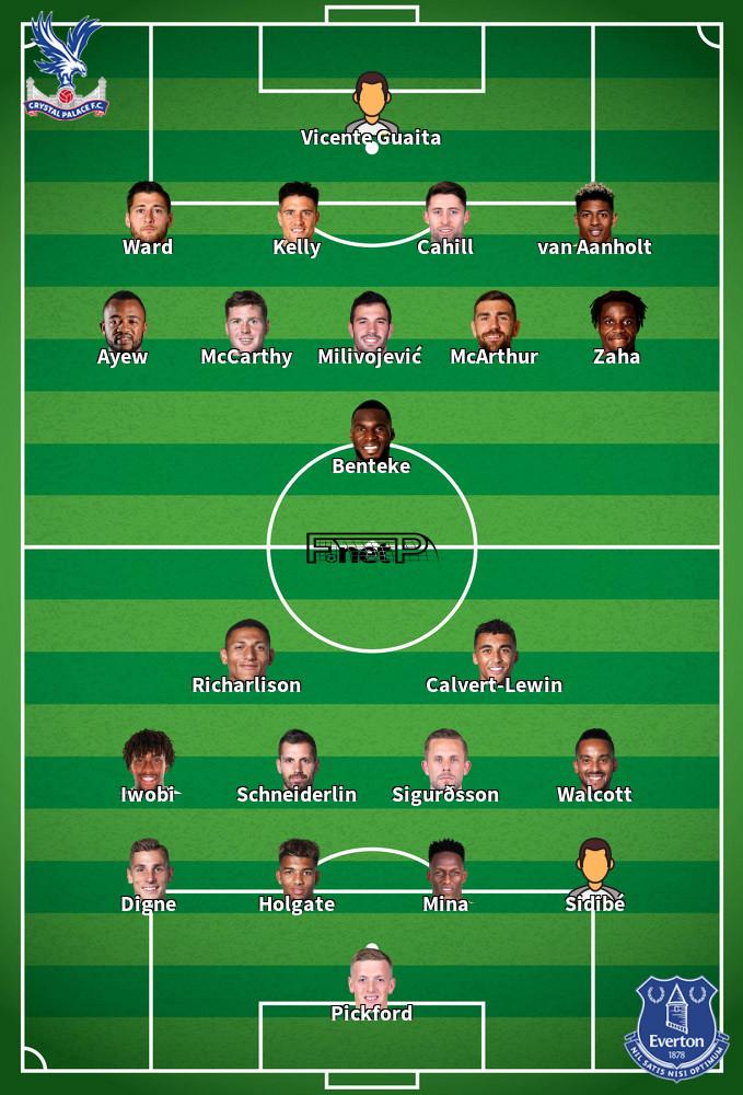 Everton v Crystal Palace Predicted Lineups 08-02-2020
