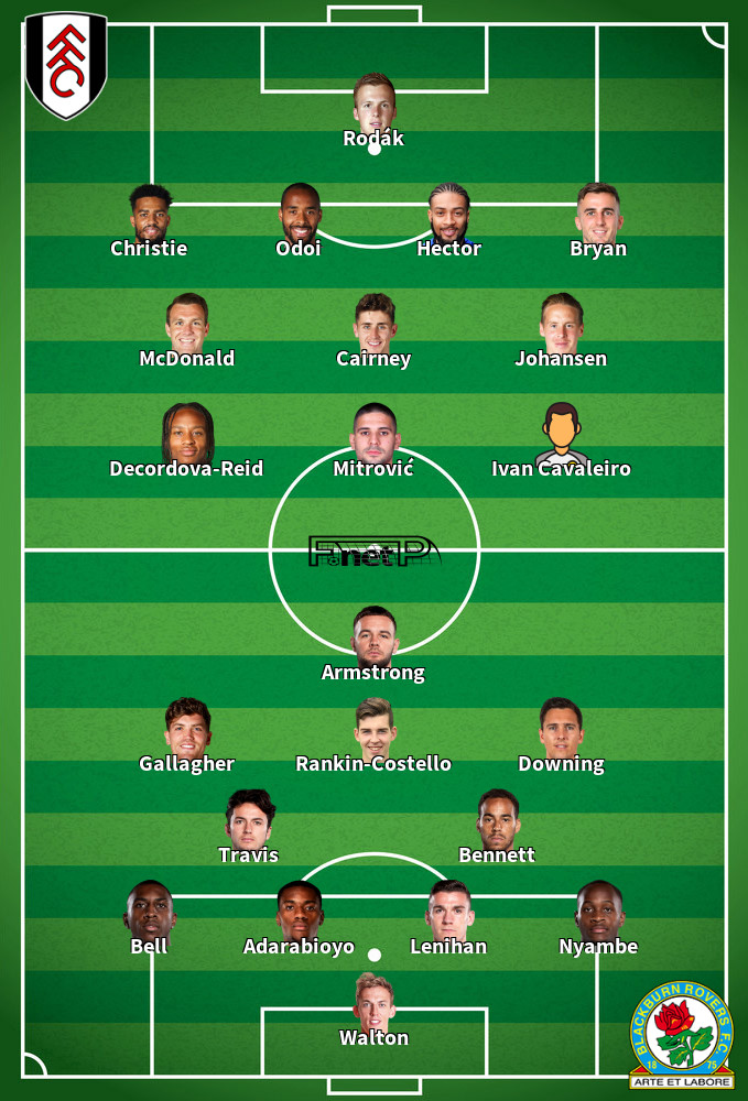 Blackburn v Fulham Predicted Lineups 08-02-2020