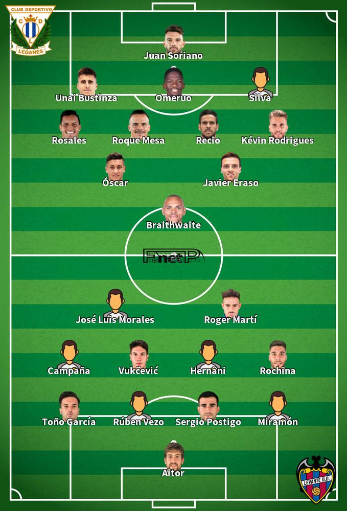 Levante v Leganés Predicted Lineups 08-02-2020