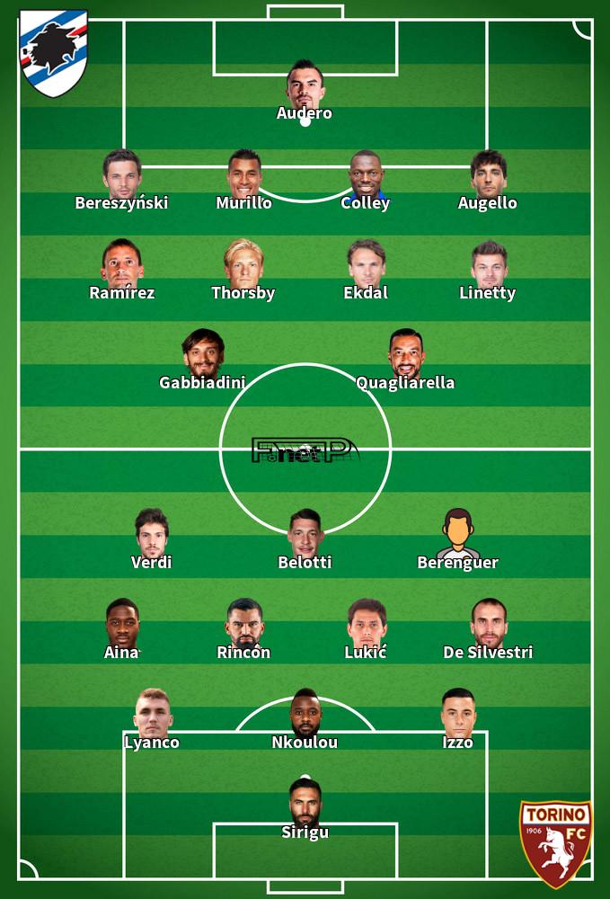 Torino v Sampdoria Predicted Lineups 08-02-2020