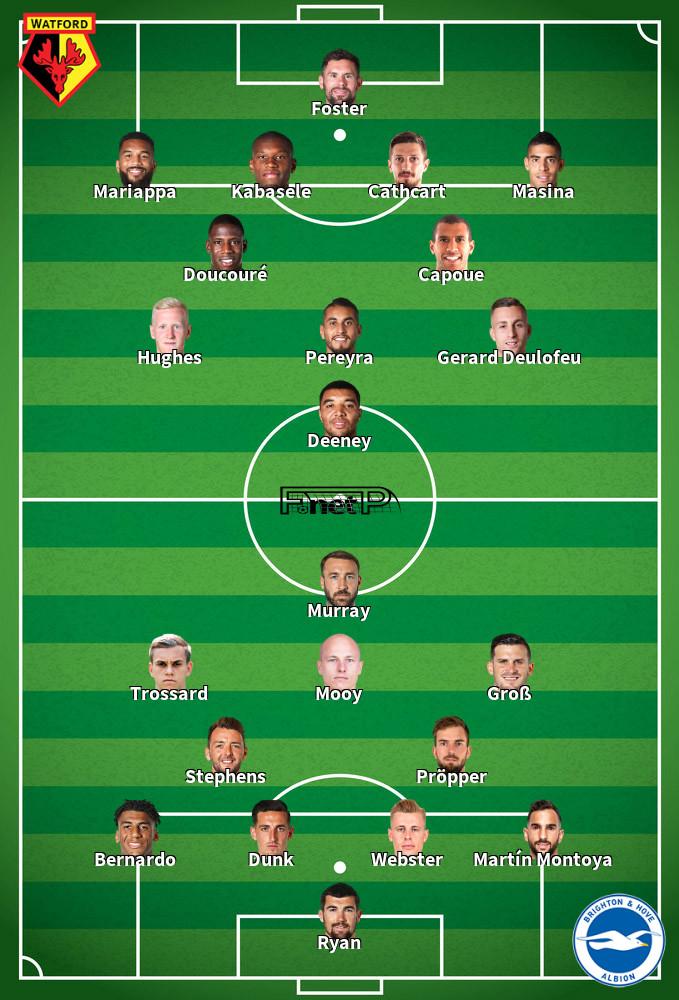 Brighton v Watford Predicted Lineups 08-02-2020