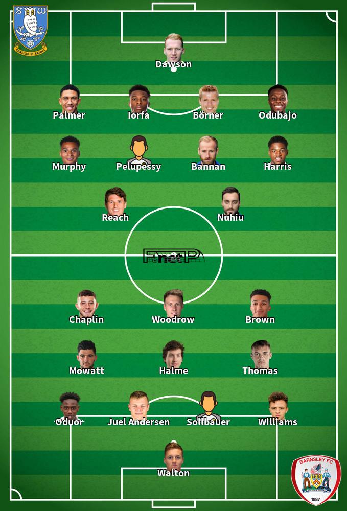 Barnsley v Sheffield Wednesday Predicted Lineups 08-02-2020