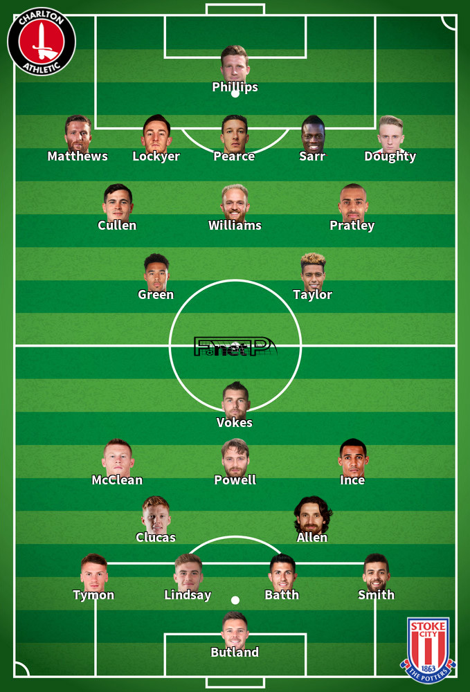 Stoke v Charlton Athletic Predicted Lineups 08-02-2020
