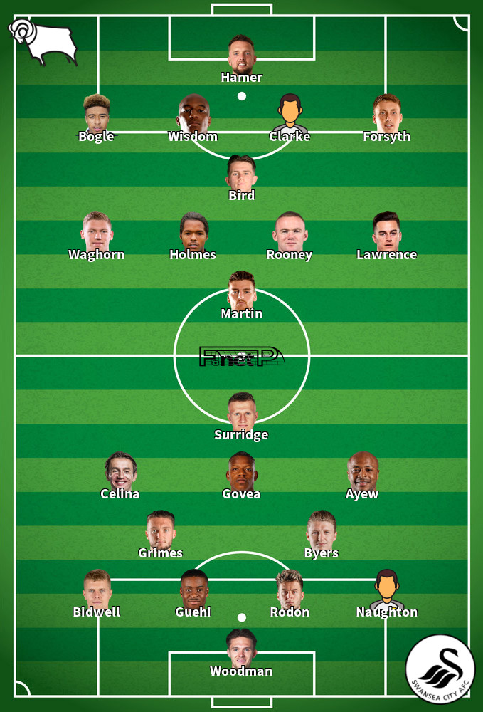 Swansea v Derby County Predicted Lineups 08-02-2020