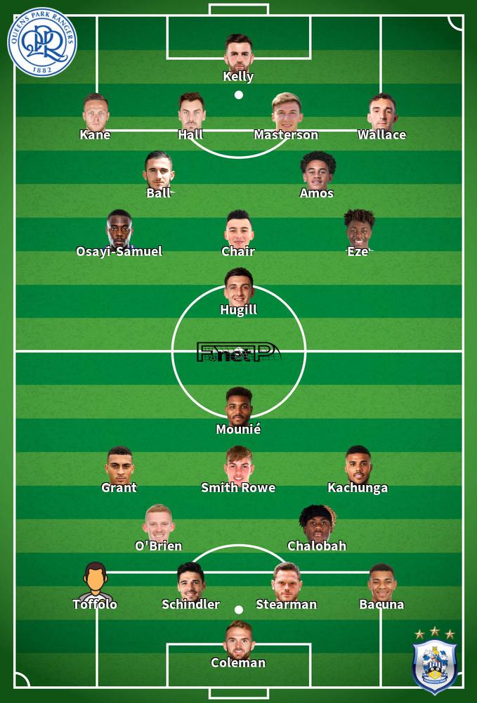 Huddersfield v QPR Predicted Lineups 08-02-2020