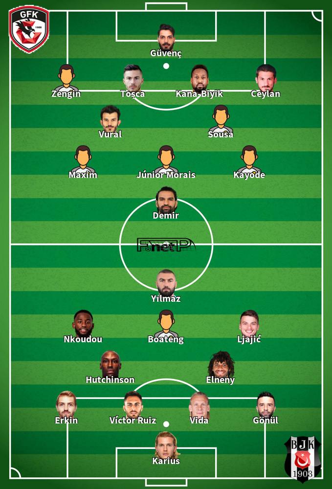Beşiktaş v Gaziantep Predicted Lineups 08-02-2020