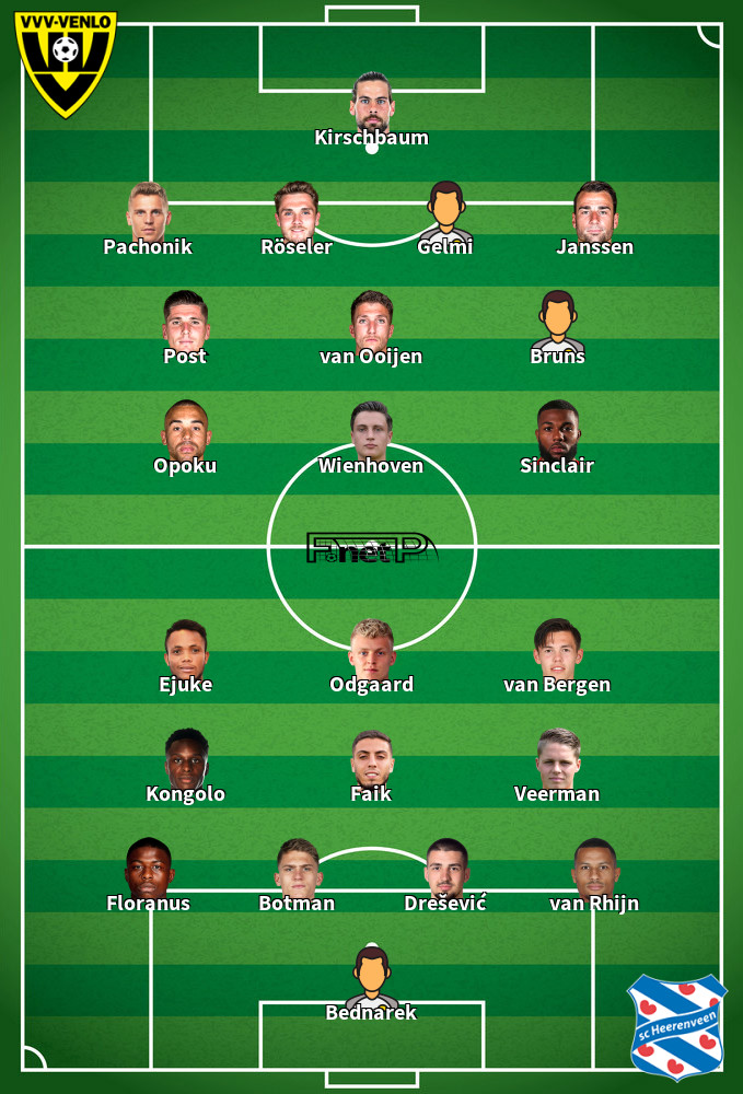 Heerenveen v VVV-Venlo Predicted Lineups 08-02-2020