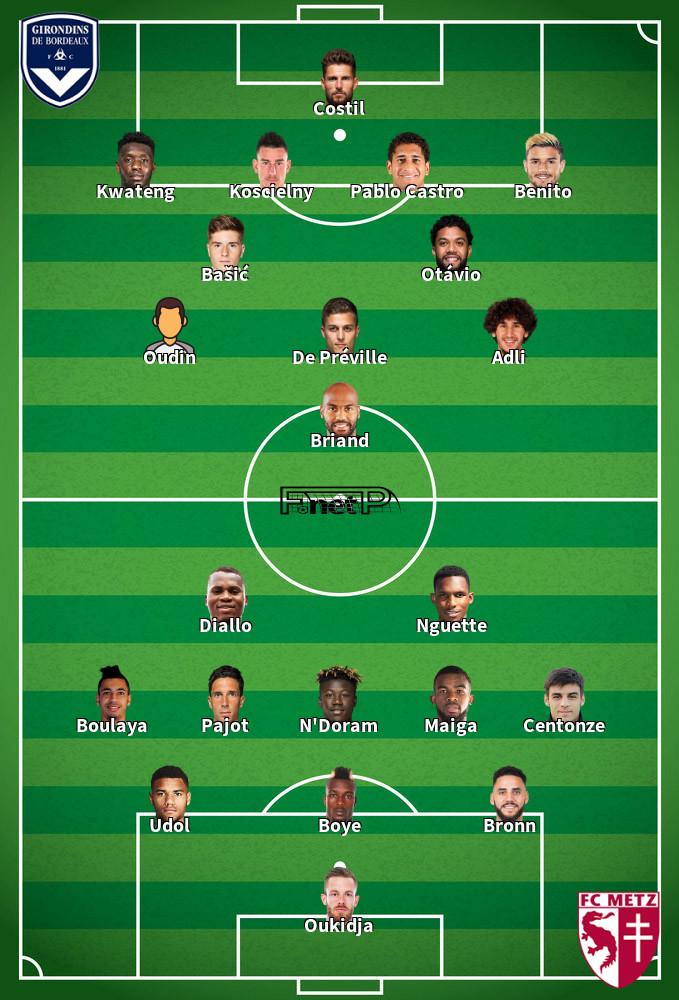 Metz v Bordeaux Predicted Lineups 08-02-2020