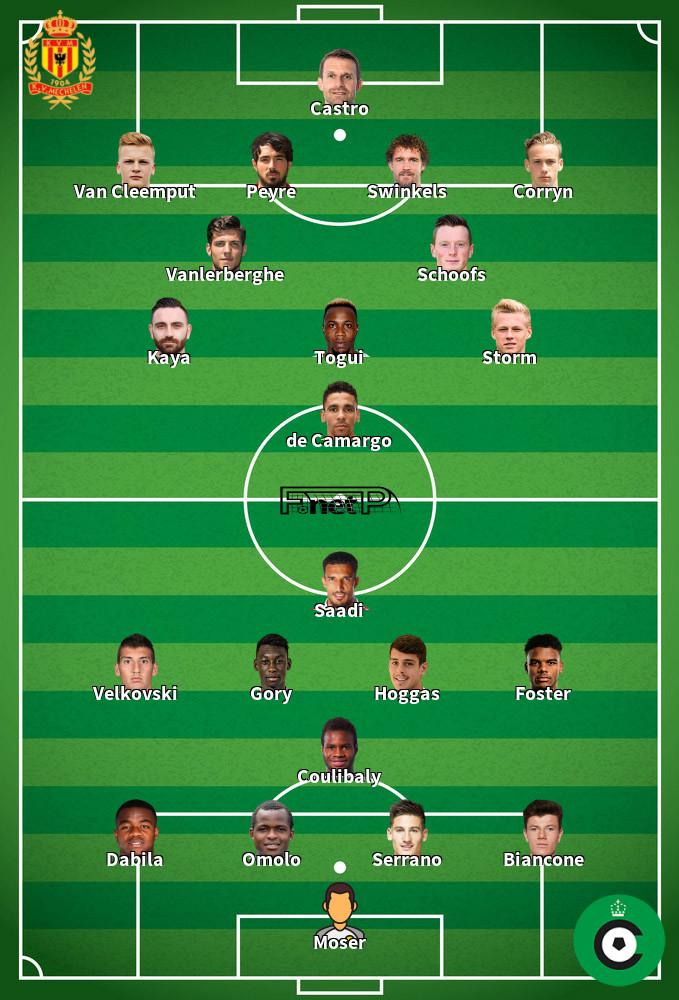 Cercle Brugge v KV Mechelen Predicted Lineups 08-02-2020