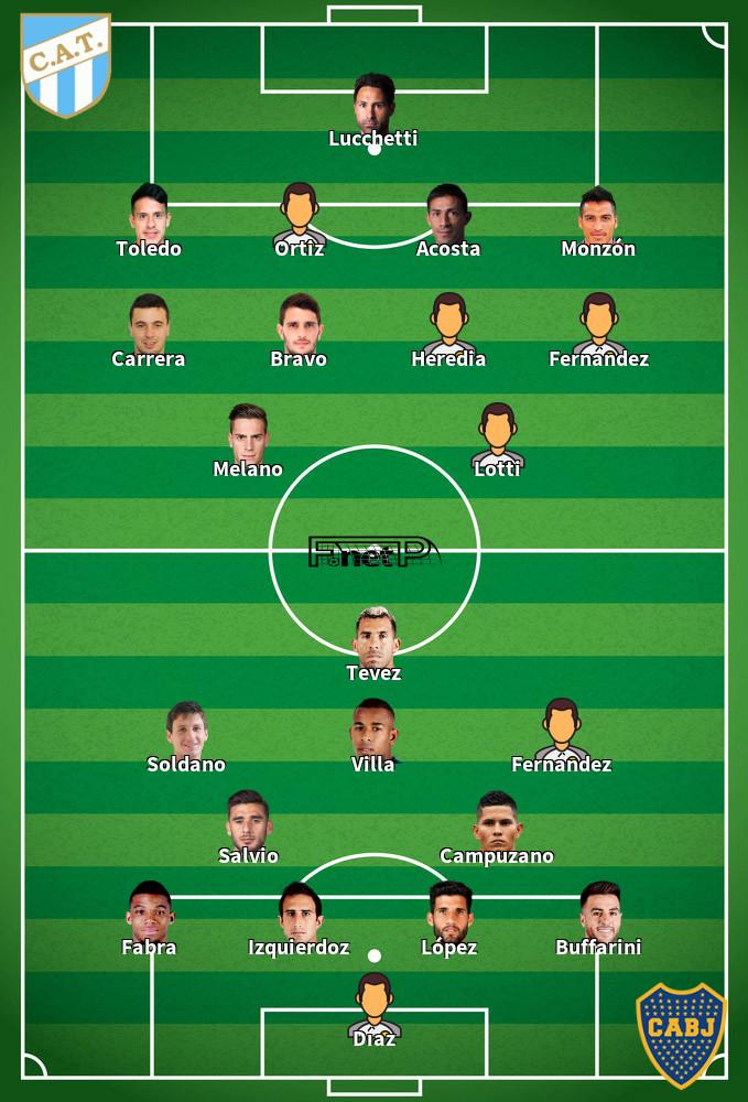 Boca Juniors v Atlético Tucumán Predicted Lineups 09-02-2020
