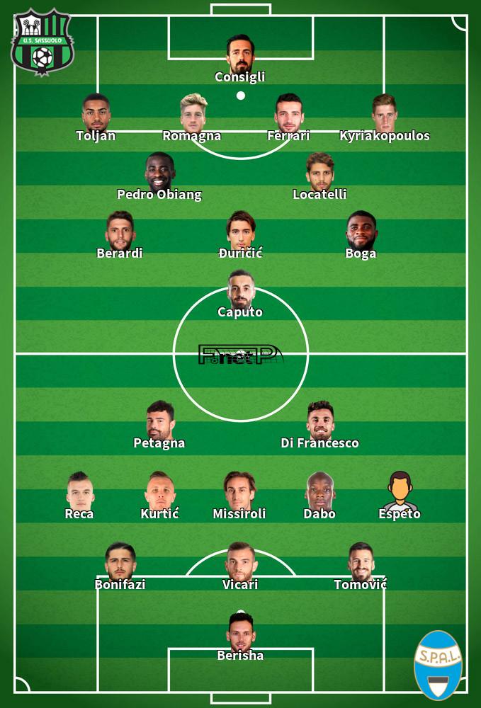 SPAL v Sassuolo Predicted Lineups 09-02-2020