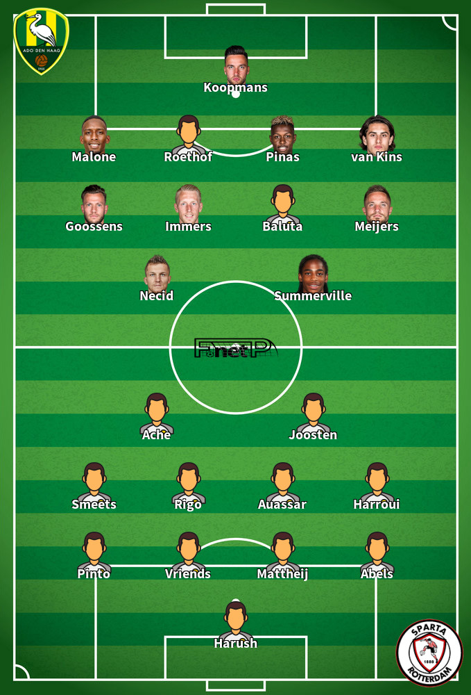 Sparta Rotterdam v Den Haag Predicted Lineups 11-02-2020