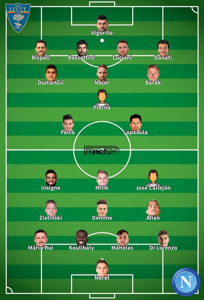 Napoli v Lecce Predicted Lineups 09-02-2020