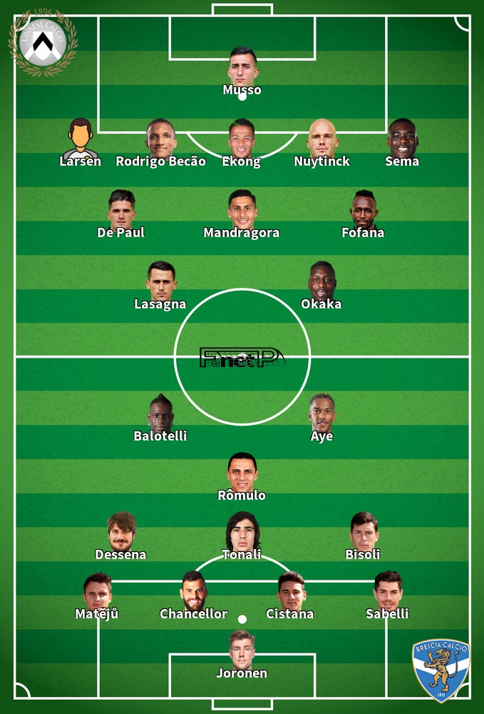 Brescia v Udinese Predicted Lineups 09-02-2020