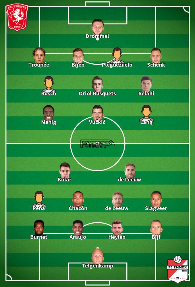 FC Emmen v FC Twente Predicted Lineups 11-02-2020