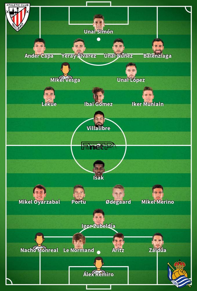 Real Sociedad v Athletic Bilbao Predicted Lineups 09-02-2020
