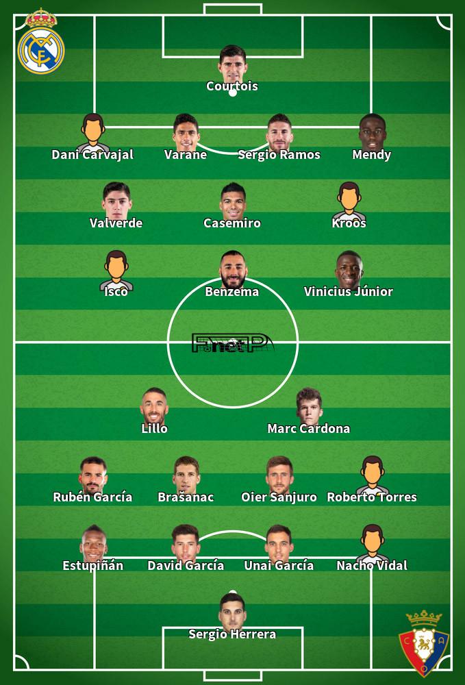 Osasuna v Real Madrid Predicted Lineups 09-02-2020