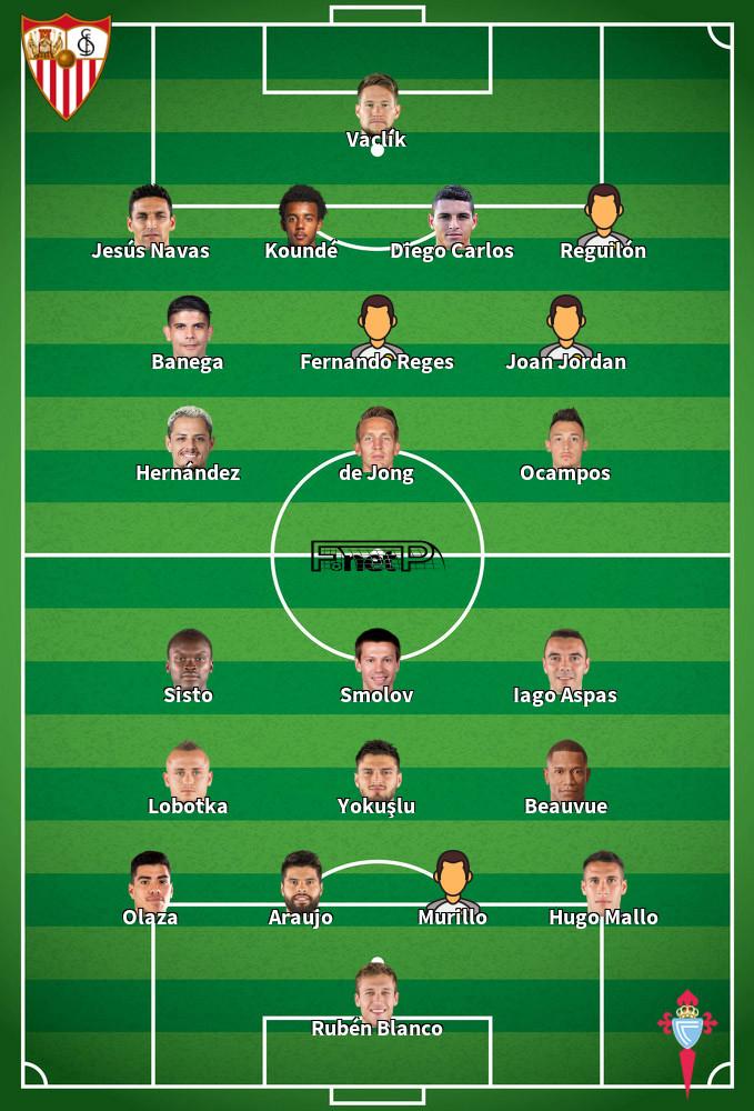 Celta Vigo v Sevilla Predicted Lineups 09-02-2020