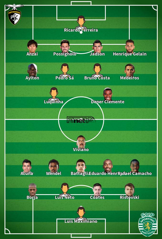 Sporting CP v Portimonense Predicted Lineups 09-02-2020