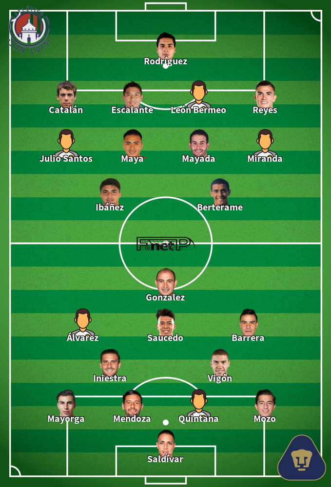 Universidad Nacional v Atlético San Luis Predicted Lineups 09-02-2020