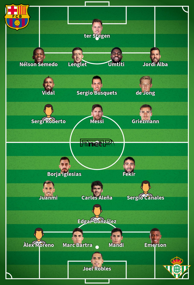 Real Betis v Barcelona Predicted Lineups 09-02-2020