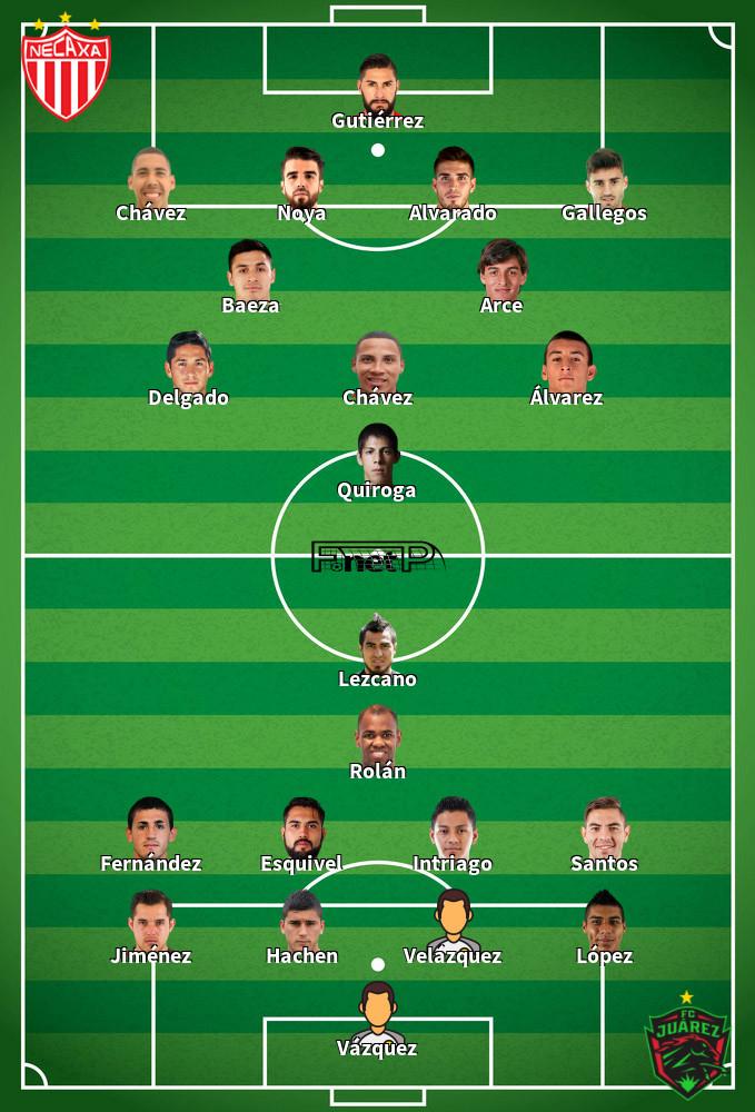 FC Juárez v Necaxa Predicted Lineups 10-02-2020