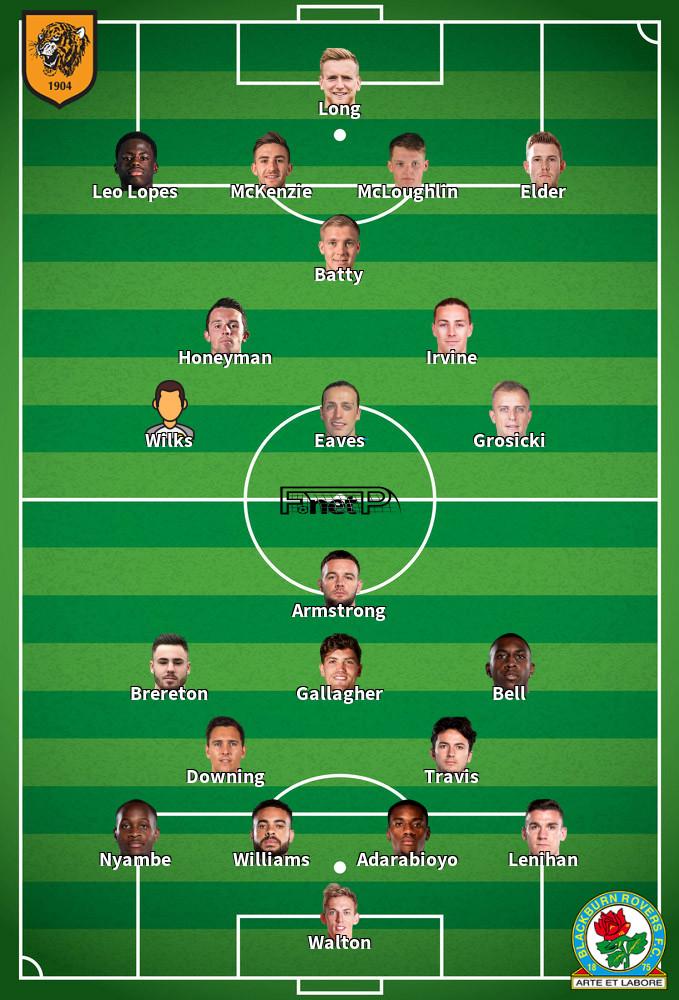 Blackburn v Hull City Predicted Lineups 11-02-2020