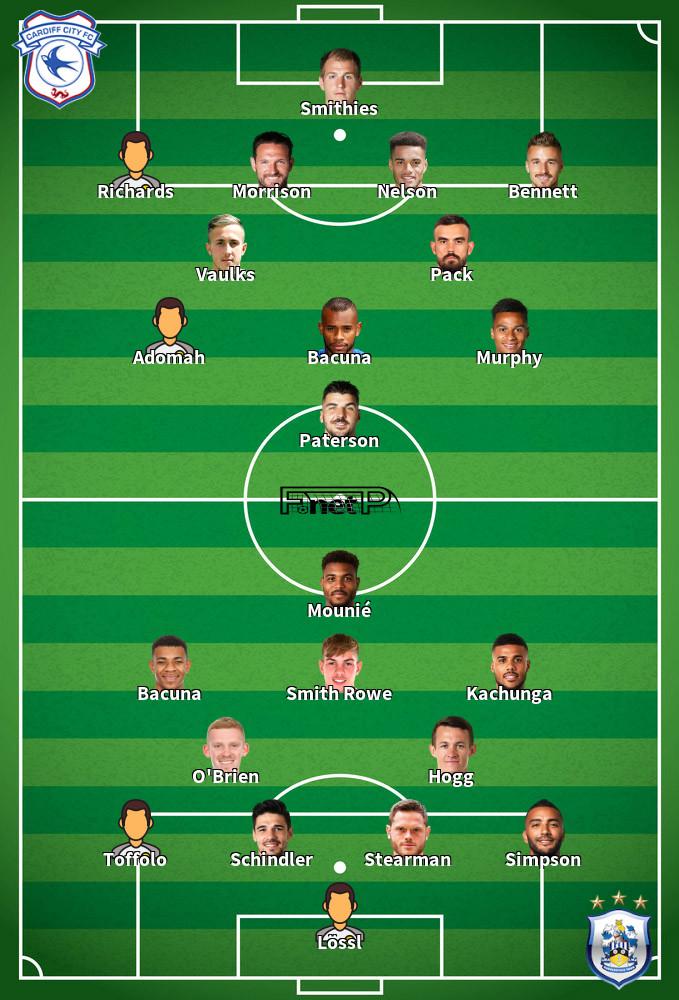 Huddersfield v Cardiff Predicted Lineups 12-02-2020