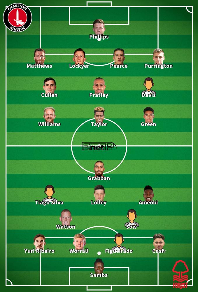 Nottingham Forest v Charlton Athletic Predicted Lineups 11-02-2020
