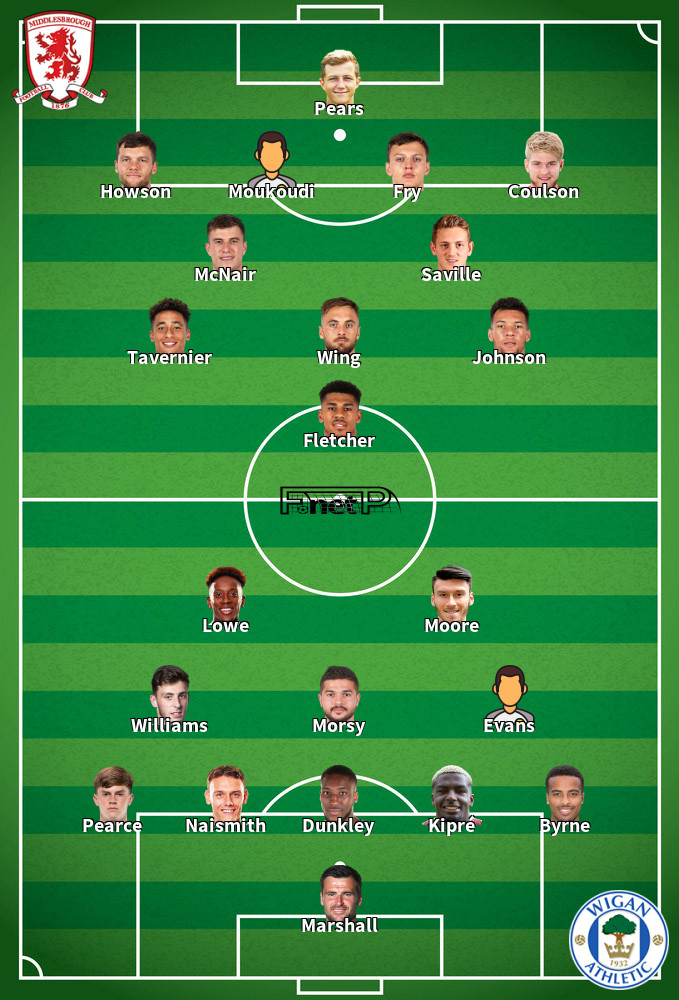 Wigan v Middlesbrough Predicted Lineups 11-02-2020