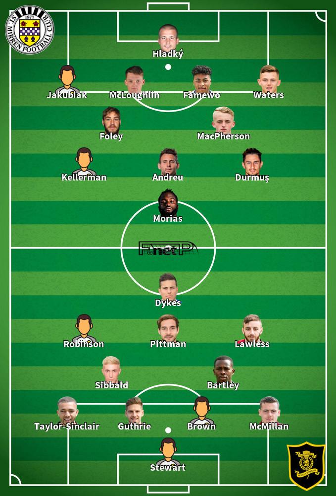 Livingston v St Mirren Predicted Lineups 12-02-2020