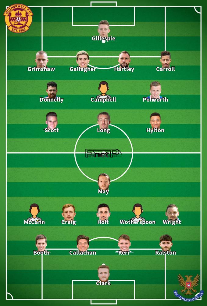 St Johnstone v Motherwell Predicted Lineups 12-02-2020