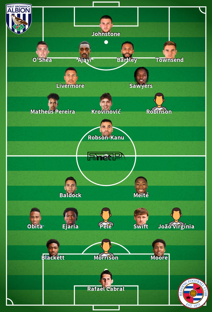 Reading v West Brom Predicted Lineups 12-02-2020