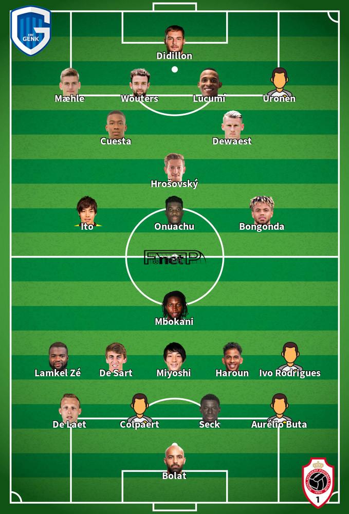 Antwerp v Genk Predicted Lineups 13-02-2020