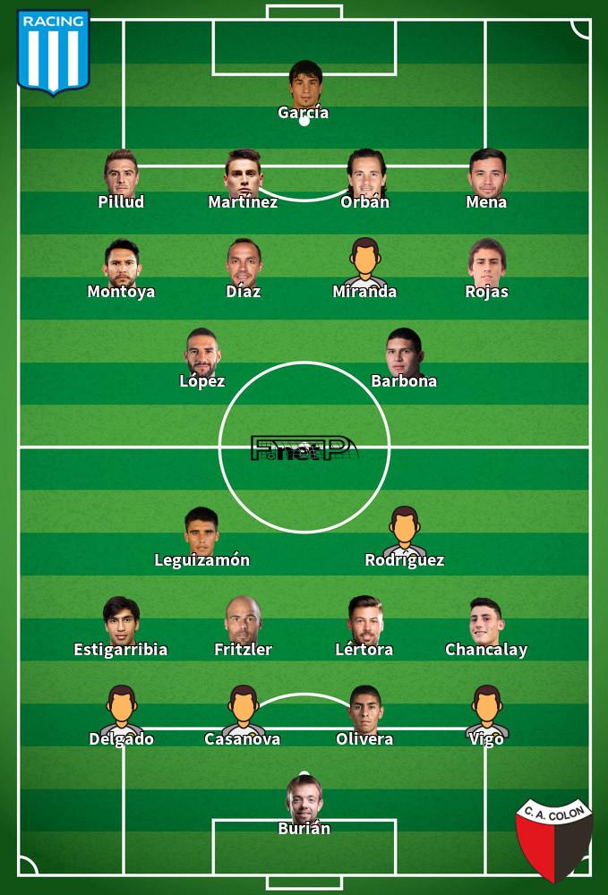 Colón v Racing Club Predicted Lineups 15-02-2020